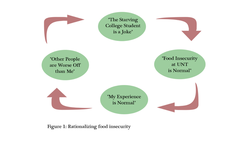 Food Insecurity Pic